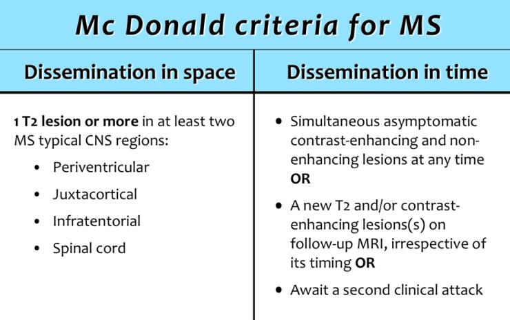 mcdonald criteria 2