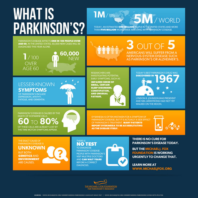 what is parkinsons-small